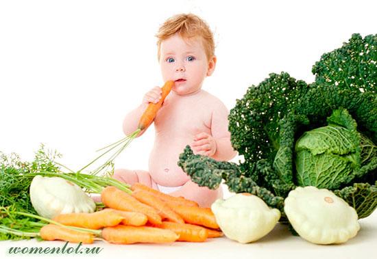 Полезные привычки: зачем правильно питаться