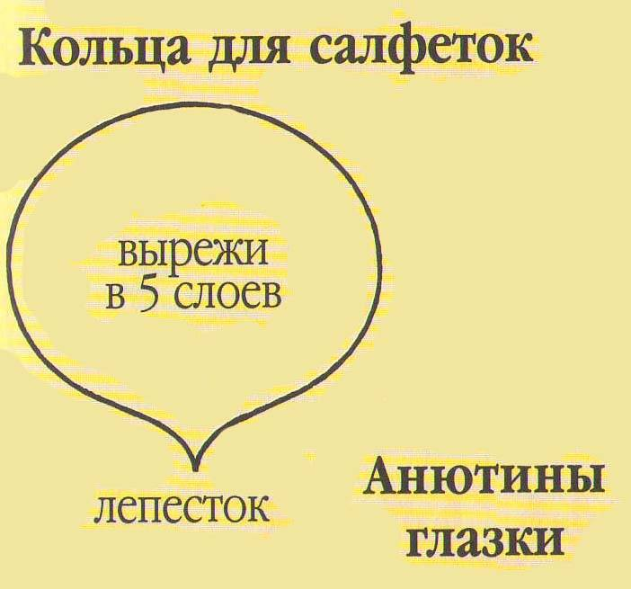 Кольца для салфеток Приложение
